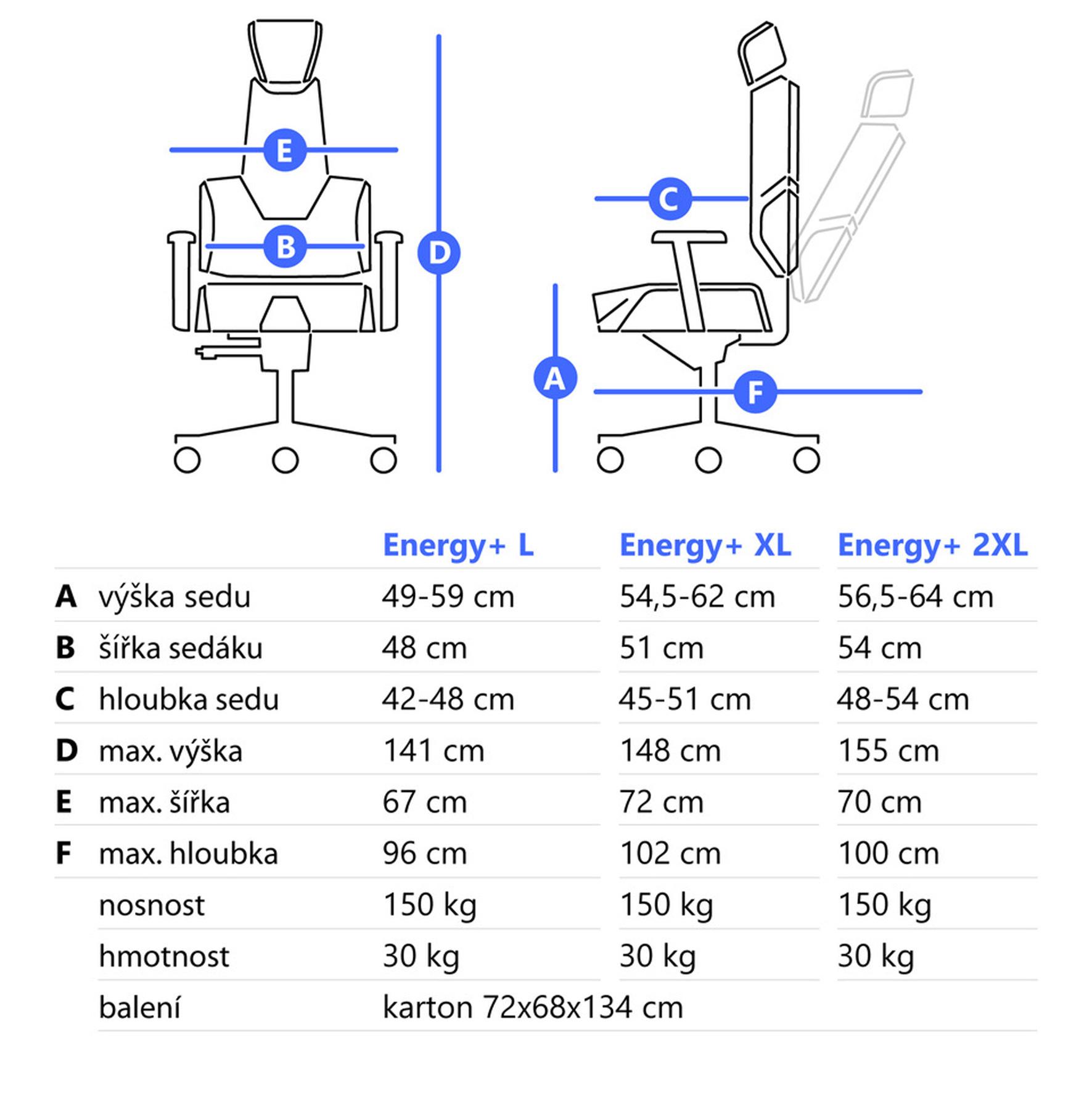 Energy Plus parametry